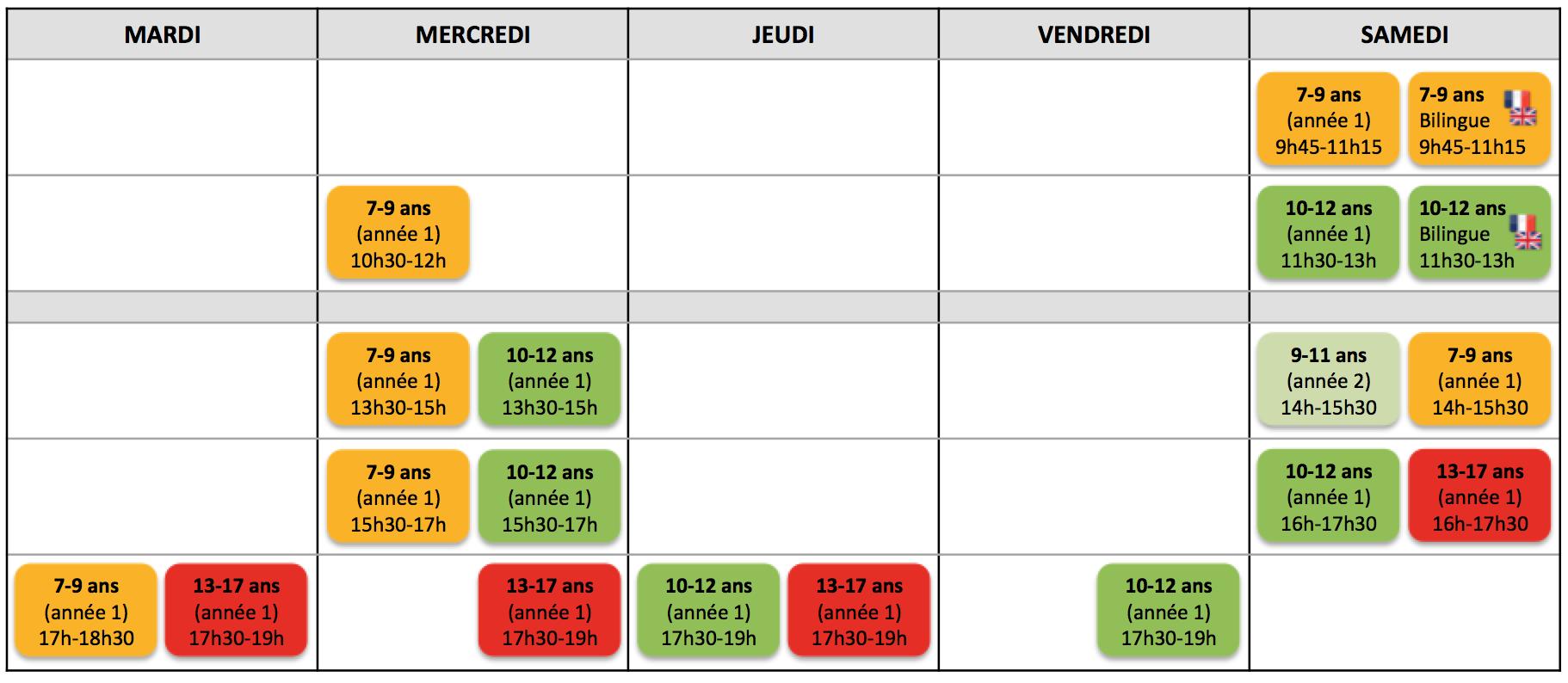 Ateliers hebdos Tech Kids Academy Paris 15ème